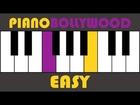Muskurane [Citylights] - Easy PIANO TUTORIAL - Verse [Right Hand]